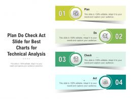 Plan Do Check Act Slide For Best Charts For Technical Analysis Infographic Template