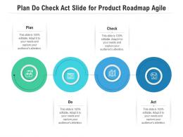 Plan Do Check Act Slide For Product Roadmap Agile Infographic Template