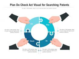 Plan Do Check Act Visual For Searching Patents Infographic Template
