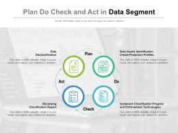 Plan Do Check And Act In Data Segment