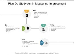 Plan Do Study Act In Measuring Improvement