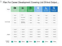 Plan For Career Development Covering List Of And Output At Different Process Stages