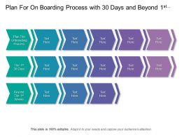 Plan For On Boarding Process With 30 Days And Beyond 1st Weeks