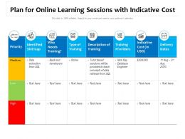 Plan For Online Learning Sessions With Indicative Cost