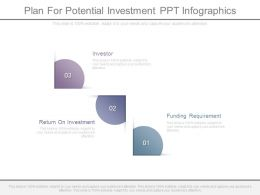 Plan For Potential Investment Ppt Infographics