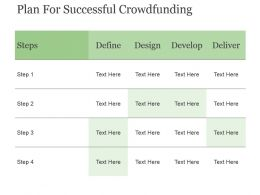 Plan For Successful Crowdfunding Powerpoint Slide Graphics