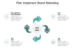 Plan Implement Brand Marketing Ppt Powerpoint Presentation Ideas Information Cpb
