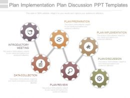 Plan Implementation Plan Discussion Ppt Templates