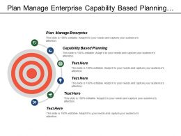 Plan Manage Enterprise Capability Based Planning Business Value