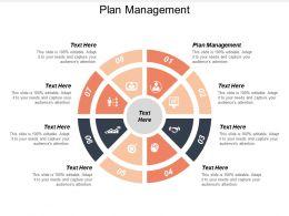 Plan Management Ppt Powerpoint Presentation Gallery Ideas Cpb