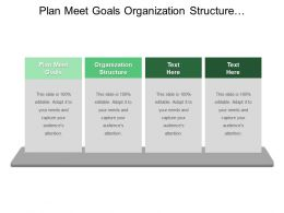 Plan Meet Goals Organization Structure Measurement Feedback Review Progress