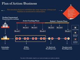 Plan Of Action Business Sustain Phase Ppt Powerpoint Presentation Visual Aids Show