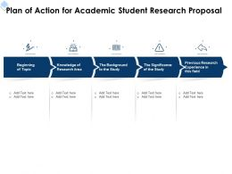 Plan Of Action For Academic Student Research Proposal Ppt Powerpoint Presentation Ideas