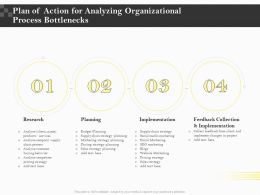 Plan Of Action For Analyzing Organizational Process Bottlenecks Ppt Infographics