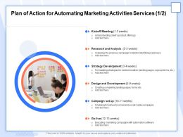 Plan Of Action For Automating Marketing Activities Services Analysis Ppt Infographics