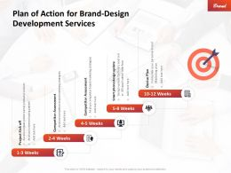 Plan Of Action For Brand Design Development Services Ppt Infographic Design