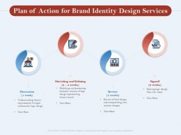 Plan Of Action For Brand Identity Design Services Ppt Powerpoint Presentation Shapes