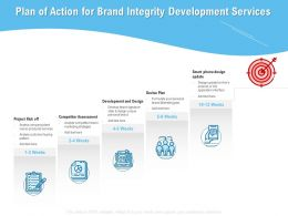 Plan Of Action For Brand Integrity Development Services Ppt Powerpoint Presentation Show