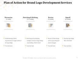 Plan Of Action For Brand Logo Development Services Ppt Powerpoint Presentation Slides