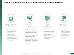 Plan Of Action For Business Advancement Research Services Ppt File Slides