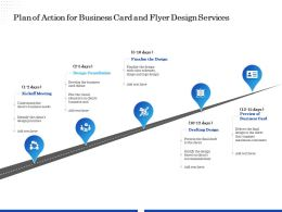 Plan Of Action For Business Card And Flyer Design Services Ppt Demonstration