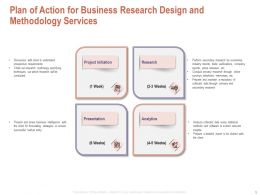 Plan Of Action For Business Research Design And Methodology Services Ppt Powerpoint Icons