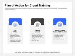 Plan Of Action For Cloud Training Video Conferencing Ppt Microsoft