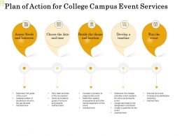 Plan Of Action For College Campus Event Services Ppt Powerpoint Presentation File Formats