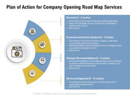 Plan Of Action For Company Opening Road Map Services Ppt Powerpoint Presentation Portfolio
