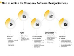 Plan Of Action For Company Software Design Services Ppt Template