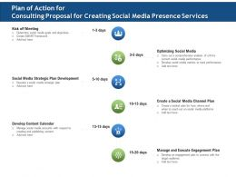 Plan Of Action For Consulting Proposal For Creating Social Media Presence Services Ppt Icon
