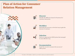 Plan Of Action For Consumer Relation Management Ppt File Format Ideas