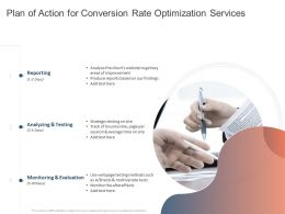 Plan Of Action For Conversion Rate Optimization Services Ppt Powerpoint Presentation Inspiration