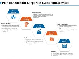 Plan Of Action For Corporate Event Film Services Ppt File Example Introduction
