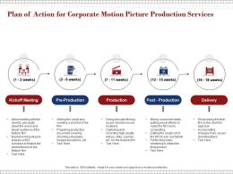 Plan Of Action For Corporate Motion Picture Production Services Ppt Powerpoint Presentation Icon