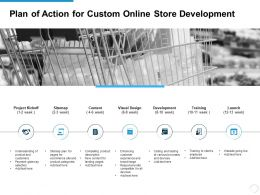 Plan Of Action For Custom Online Store Development Ppt Powerpoint