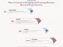 Plan Of Action For Designing And Proposing Business Research Project Services Ppt Slideshow