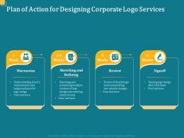 Plan Of Action For Designing Corporate Logo Services Ppt Powerpoint Presentation Icon