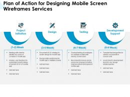 Plan Of Action For Designing Mobile Screen Wireframes Services Ppt Powerpoint Portfolio