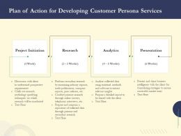 Plan Of Action For Developing Customer Persona Services Ppt Powerpoint Summary