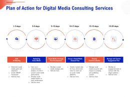 Plan Of Action For Digital Media Consulting Services Ppt Gallery