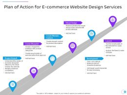 Plan Of Action For E Commerce Website Design Services Ppt Powerpoint Presentation Pictures
