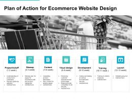 Plan Of Action For Ecommerce Website Design Ppt Powerpoint