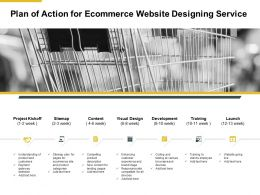 Plan Of Action For Ecommerce Website Designing Service Content Ppt Slides
