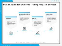 Plan Of Action For Employee Training Program Services Imparting Effective Ppt Presentation Styles Icons