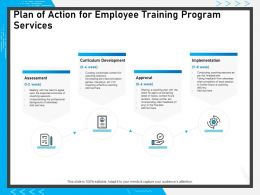Plan Of Action For Employee Training Program Services Ppt Powerpoint Presentation Gallery