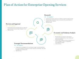 Plan Of Action For Enterprise Opening Services Ppt Powerpoint Professional