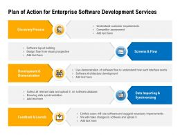 Plan Of Action For Enterprise Software Development Services Demonstration Ppt Powerpoint Background