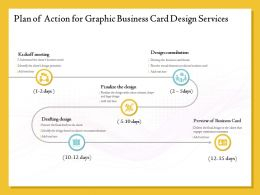 Plan Of Action For Graphic Business Card Design Services Ppt Example File