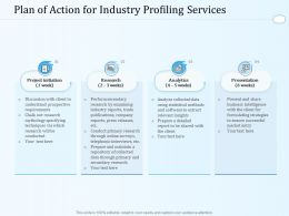 Plan Of Action For Industry Profiling Services Ppt Powerpoint Presentation Guidelines